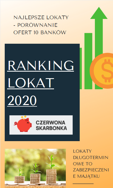 ranking lokat bankowych
